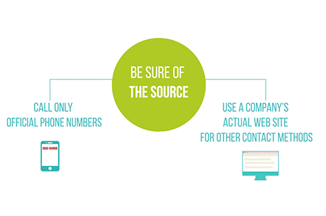infographic: be sure of the source